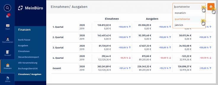 MeinBüro Handbuch für Fortgeschrittene: Einnahmen und Ausgaben Vergleich
