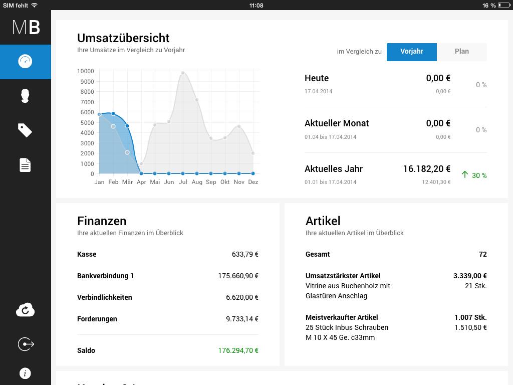 """Dashboard – Auf dem """"Dashboard"""" stehen Ihnen alle aktuellen Daten Ihres Unternehmens zur Verfügung."""