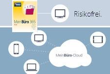 Cloud Beitragsgrafik