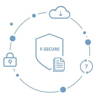 risikofreie datensicherung mit der meinbüro cloud