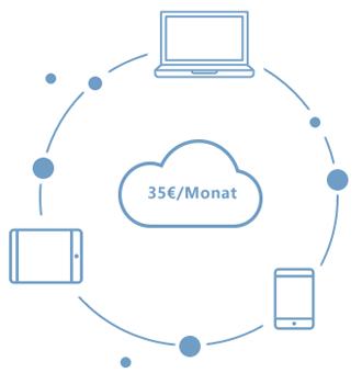 minimale investition mit der meinbüro cloud