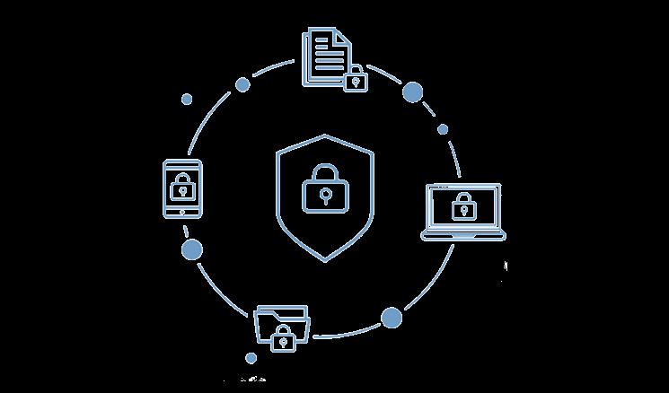 Datensicherung in der Cloud von MeinBüro