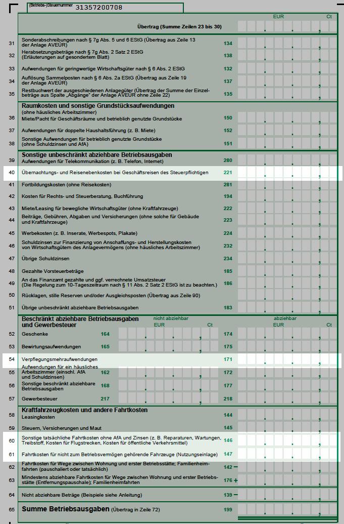 Reisekosten-Cocktail im EÜR-Formular