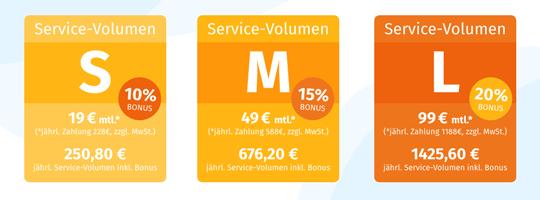 Service Volumen