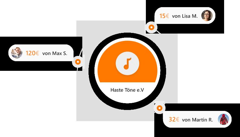 Vereinsverwaltung online – Mit MEINVEREIN Beitragssätze festlegen