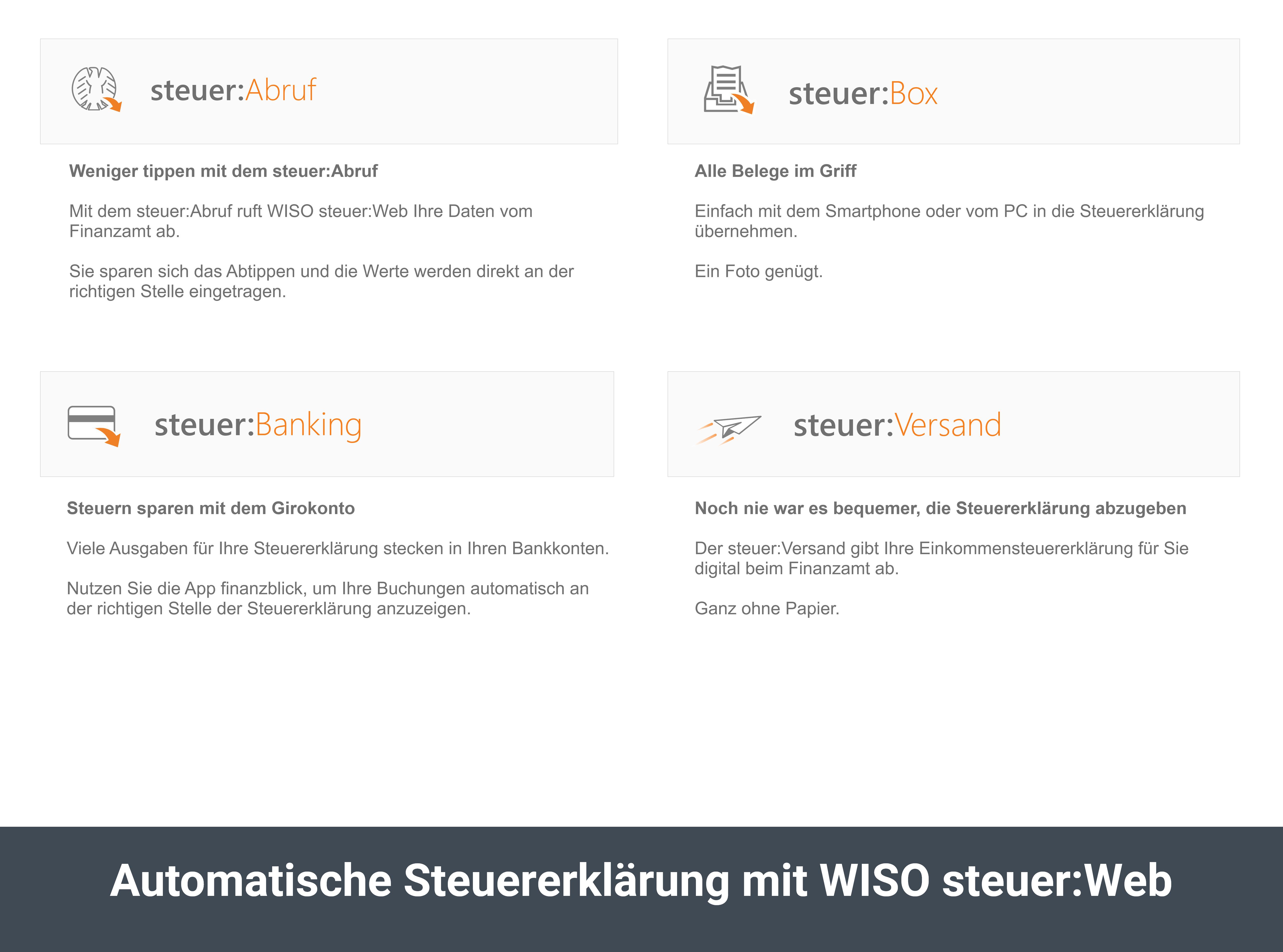 Vorteile WISO Steuer-Web