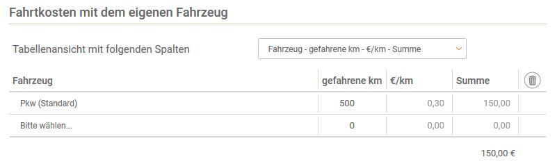 Kilometerpauschale Dienstreise Angaben Beispiel
