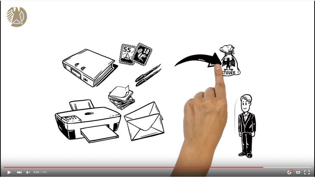 Einnahmen-Überschuss-Rechnung und Kassenbuch