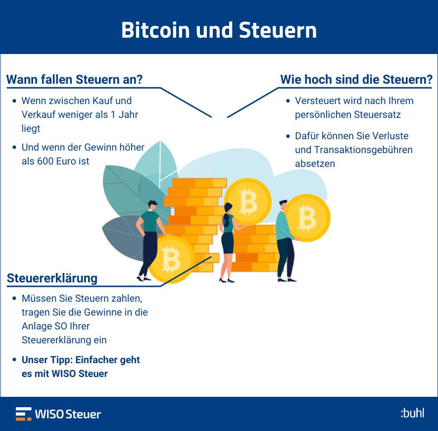 bitcoin commercio steuer umgehen)