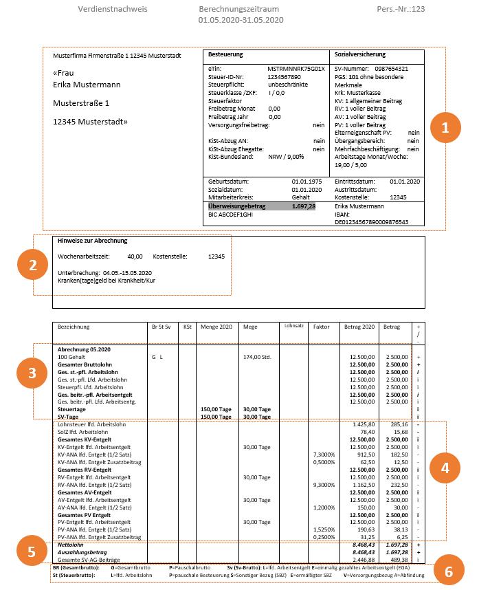 Die Erste Gehaltsabrechnung 12