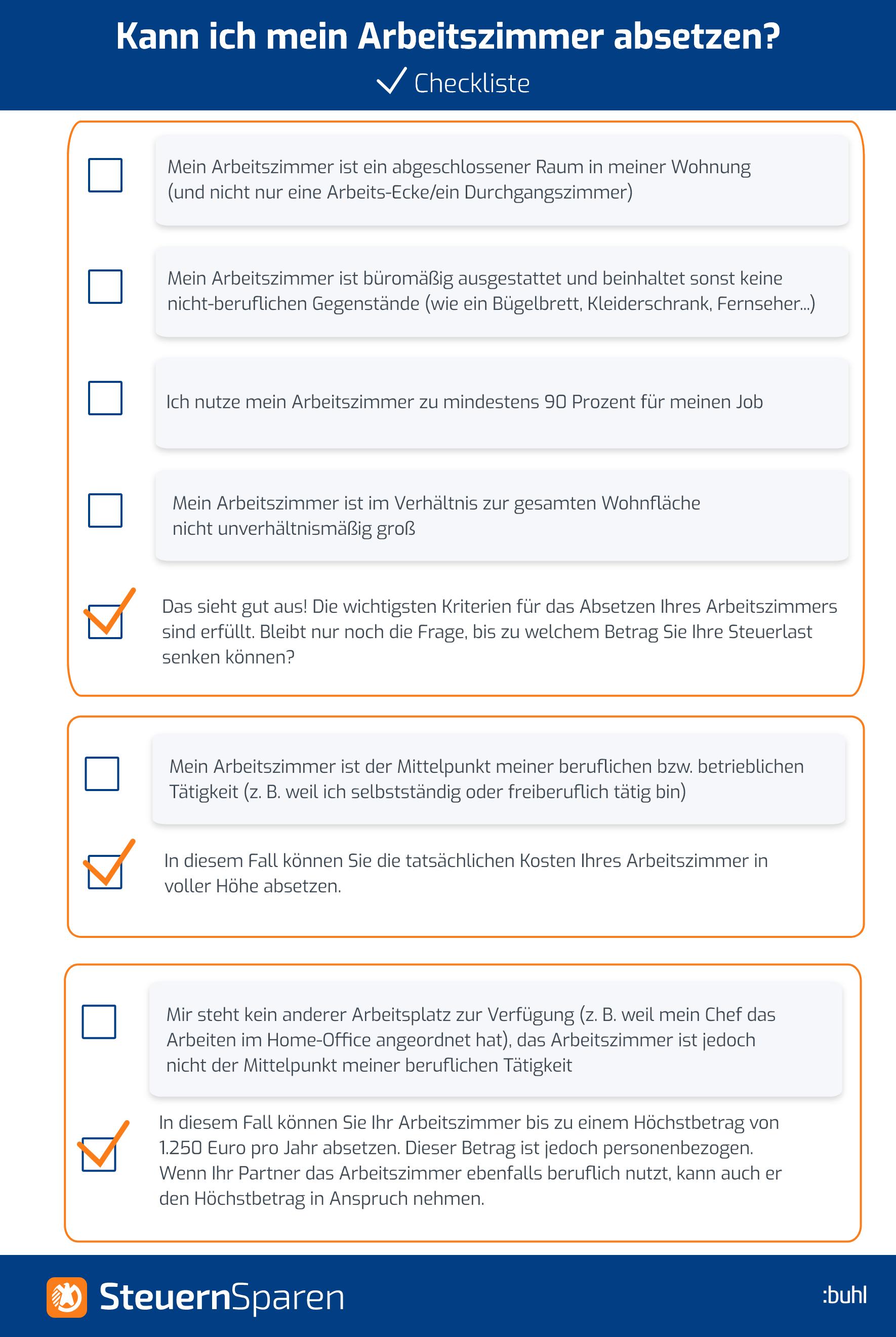 Arbeitszimmer Checkliste