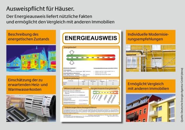 Grafik_Ausweispflicht_fuer_Haeuser